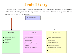 personality theories personality nature and its theories in organizational behaviour