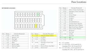 2003 honda accord lx fuse box diagram layout sophisticated lxi 1996 honda accord ex fuse box diagram 2003 honda accord lx fuse box layout diagram get about wiring main relay automotive beauteous date