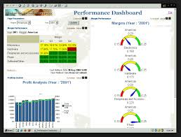 Bullet Chart Excel Creating Bullet Charts In Excel Daydreaming Numbers
