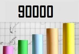 """Résultat de recherche d'images pour """"90000"""""""