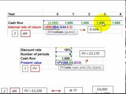 Discounted Cash Flows Excel Calculate For Present Value Internal