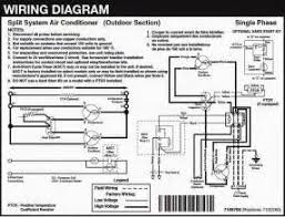 similiar air conditioning wiring keywords wiring diagram split unit air conditioner wiring diagrams and