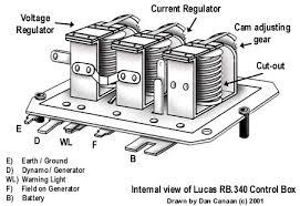 testing lucas voltage regulators triumph 1 voltage regulator 2 current regulator 3 cut out