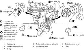 06 nissan frontier 4 0 engine diagram wiring diagram for you • best way to go about replacing the water pump on a 2006 2000 nissan frontier engine
