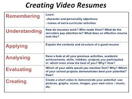 Creating Video Resumes Remembering ...