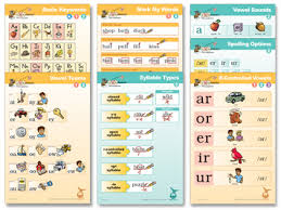 Fundations Reference Charts