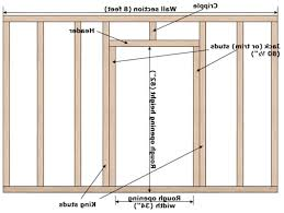 Framing for door opening rough with measured diagram picture
