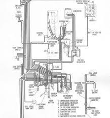 turn signal switch wiring diagram 1966 jeep 1963 impala ss wiring s jeep wiring diagrams jeep surrey rh jeepsurreygala com 1966 jeep cj5 wiring