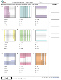 The printable worksheets here help kids to practice decimal multiplication. Decimal Worksheets Free Distance Learning Worksheets And More Commoncoresheets