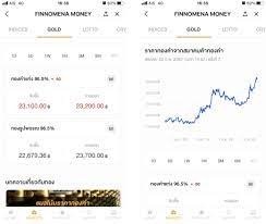 ทองไทย vs. ทองโลก ทำไมราคาไม่เท่ากัน? - FINNOMENA