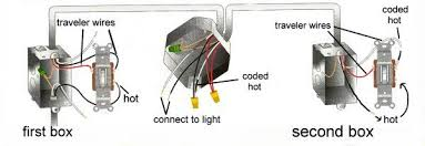 home wiring diagram for different home electrical circuits 3way switch diagram
