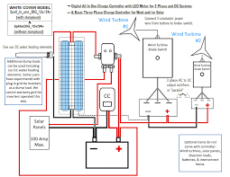 12v solar panel wiring diagram preisvergleich me 12v solar panel wiring diagram 12v solar panel wiring diagram