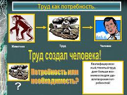 тему Поиск по тегам ru реферат на тему труд