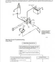 wiring diagram for outboard ignition switch refrence boat leisure mercury outboard ignition switch wiring diagram beautiful cool mercury outboard ignition switch wiring diagram