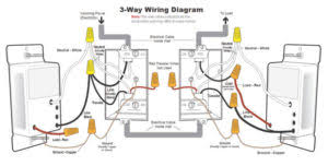 lutron dimmer wiring diagram lutron diva 3 way dimmer wiring Light Switch Wiring Diagram For Lutron Skylark lutron dimmer wiring diagram lutron diva 3 way dimmer wiring diagram wiring diagrams Light Switch Connection Diagram