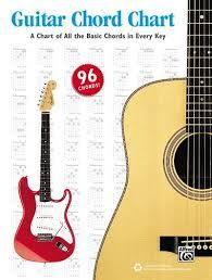 Guitar Chart Manus Harnsberger Guitar Chord Chart