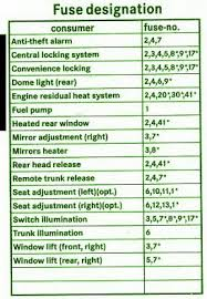 ford crown victoria fuse box diagram 2005 crown victoria fuse box diagram 2005 image 2005 ford crown victoria headlight harness wiring diagram