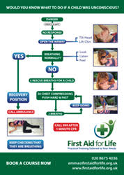 Free Printable Cpr Chart Free Cpr Posters First Aid For Life