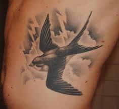 Tattoo Polykání Význam A Význam