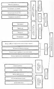 Курсовая работа последний вариант Методология обучения  Классическое представление о методах обучения гимнастическим упражнениям