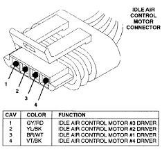 iac wiring diagram wiring diagram for you