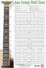 Music Theory Wall Chart Mel Bay Elementary Music Theory Wall Chart Learn To Play All