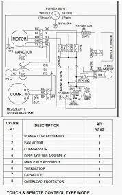 1996 ford e250 fuse diagram wire data 1995 ford contour fuse diagram basic guide wiring diagram u2022 1996 ford e250 fuse diagram 1996 ford e250 fuse diagram