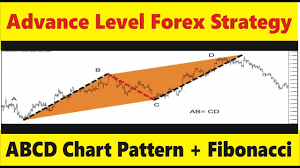 Abcd Chart With Picture Abcd Chart Pattern Fibonacci Advance Level Forex Trading Strategy Tani Tutorial In Hindi Urdu