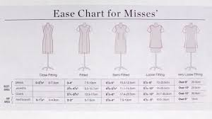 Pattern Ease Chart Functional And Design Ease For Sewing