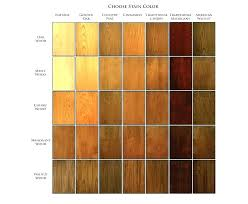 Cherry Wood Color Efsun Info