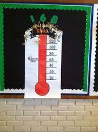 Fundraising Goal Chart Ideas 9 Best Unitedway Images Fundraising Goal Charts School
