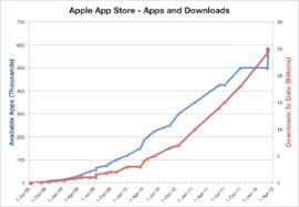 App Store Ios Wikipedia