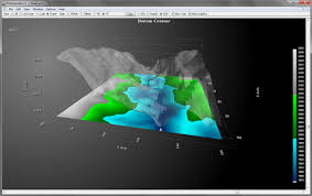 3d Charts In Html5 Data Visualization Net C Charts Exe Svg Html5