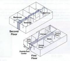 junction box wiring diagram wiring diagram and hernes how to install a hardwired smoke alarm junction box splice wiring