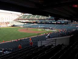 Oriole Park At Camden Yards Section 67 Seat Views Seatgeek