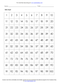Chart Downloads Free Free Dyslexia Math Worksheets Downloads
