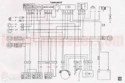 loncin 70cc atv wiring diagram wiring diagrams atv 110 wiring diagram