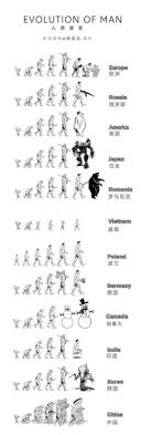 darwin s theory of evolution infographic useful classroom images  human evolution essay darwin s theory of evolution infographic