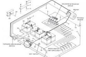 wiring diagram 1990 club car golf cart 4k wallpapers how to wire lights on a 48 volt golf cart at Club Car Light Wiring Diagram