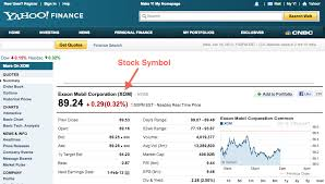 Yahoo Stock Quote Stunning Yahoo Stock Quotes Fascinating Yahoo Finance Stock Quotes