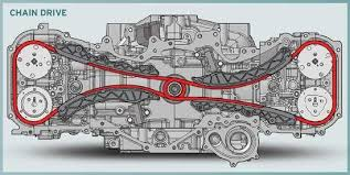 subaru impreza wiring diagram images subaru forester subaru forester power window switch on wiring diagram for 2011