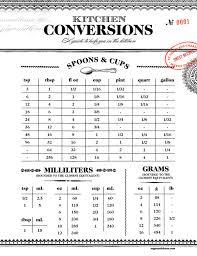 charming printable kitchen conversion chart