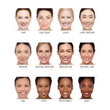 Cc Cream With Spf 50 It Cosmetics Sephora