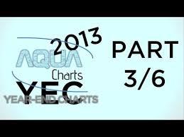 Aqua Year End Charts 2013 Part 3 200 151 Top 300