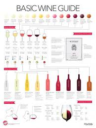 Red Wine Types Chart Wine Folly Infographic Guide To Wines Sugar Howd You Get