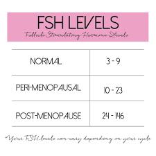 Fsh Levels Menopause Chart Pin On Baby Stuff