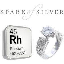 what is rhodium plated sterling silver