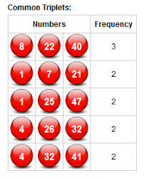 Lotto Max Number Frequency Chart Lotto Uk Frequency Numbers
