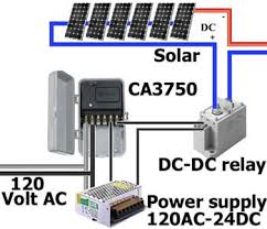 how to wire ca3750 z wave contactor zwave basics ca3750 and dc voltage