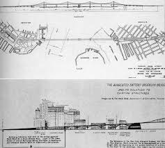 architectural drawings of bridges. Top, A Rendering Of The Proposed Brooklyn-Battery Bridge As Submitted By  Robert Moses, Showing An Overhead View That Appears To Have Minimal Impact. Architectural Drawings Bridges